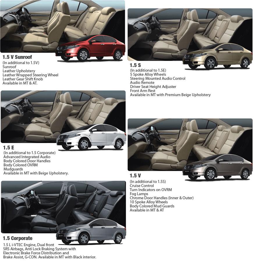 Variants Available of New Honda City 2012 Model