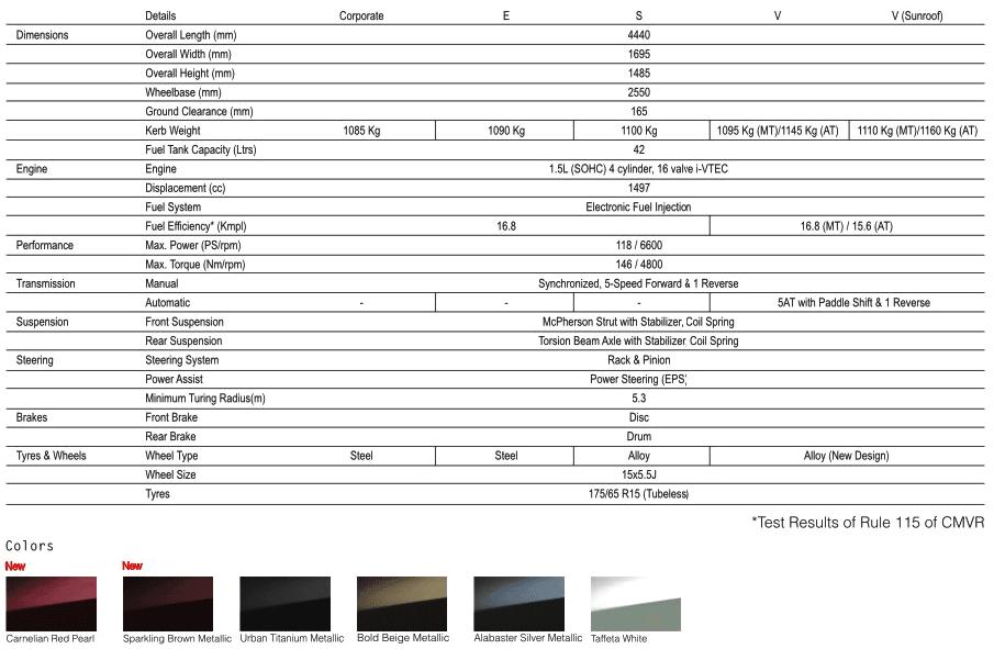 Honda City Specification 2012 New Model
