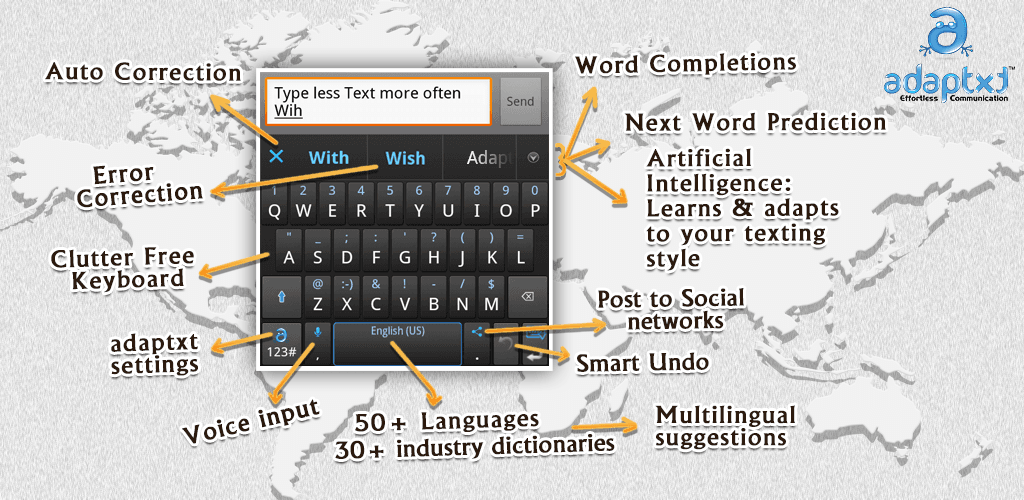 Adaptxt Keyboard Layout
