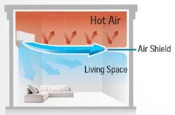 LG Himalaya Cool Air Shield
