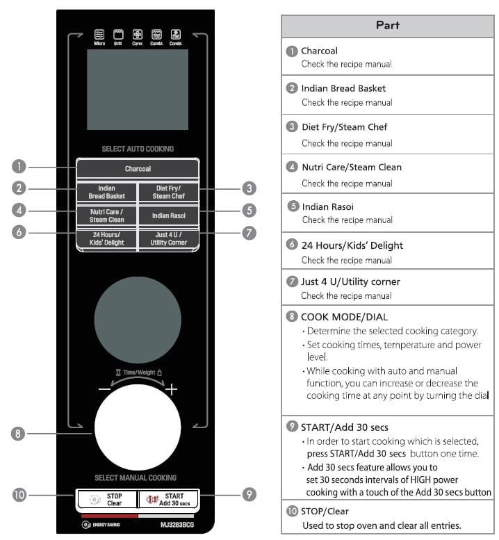 LG Charcoal Lighting Microwave Control Panel