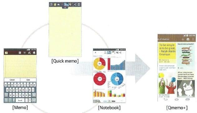 LG G3 Software Diet