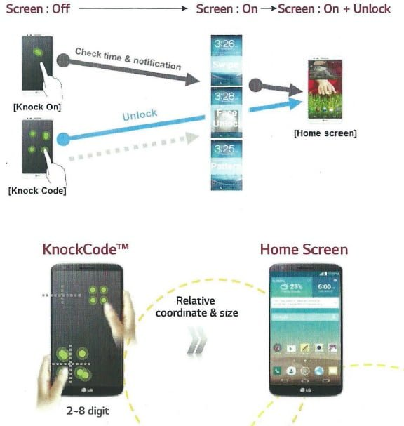 LG KnockCode