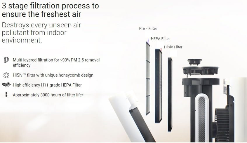 Honeywell HiSiv Filter Technology