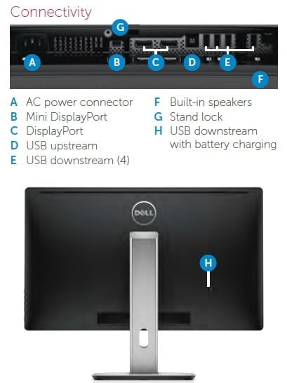 Dell UP2715K Connectivity