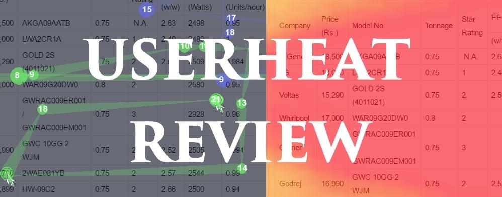 UserHeat Heatmap Review