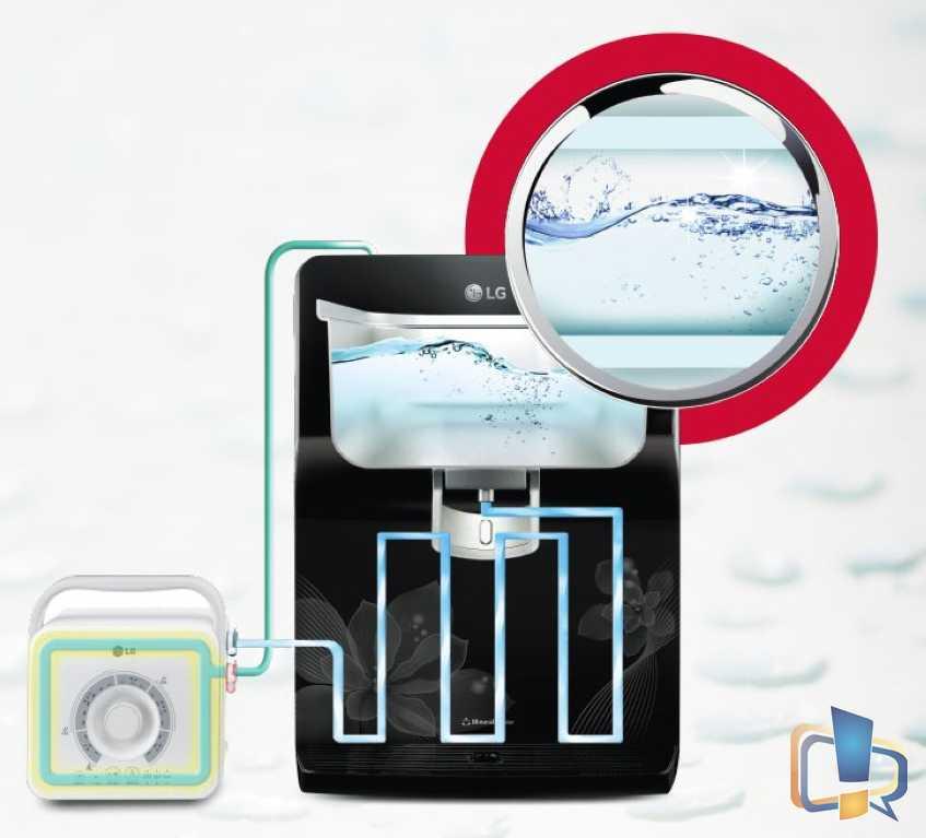 LG Water Purifier True Maintenance