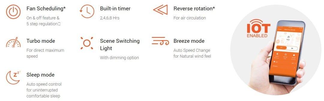 Orient Aeroslim IOT Features