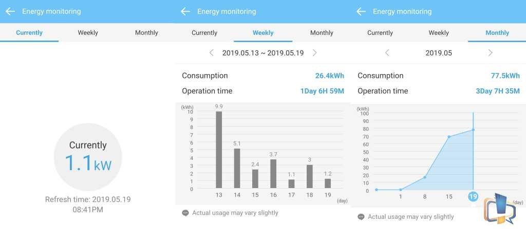 LG Energy Monitoring - SmartThinQ for AC