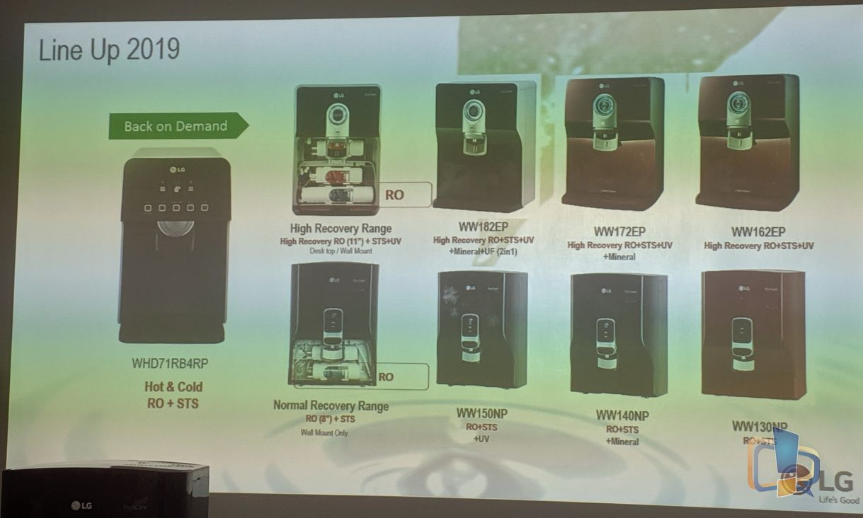 LG Water Purifier 2019 Lineup Models